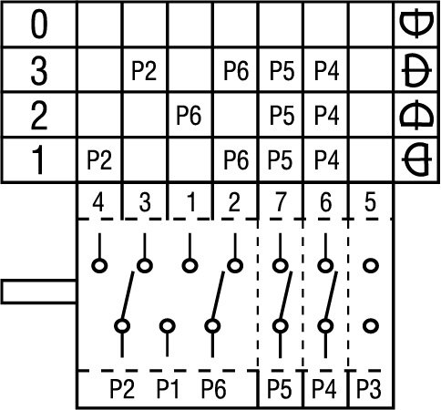 Useful pictures of t square positions